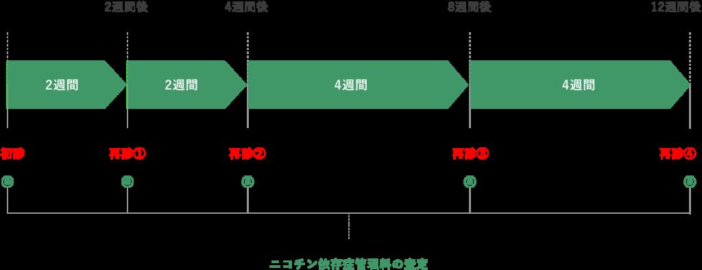 クリニック 予約 人間ドック シティ 大宮 JR高崎線(埼玉県) 脳ドックの診療・予約できる病院情報